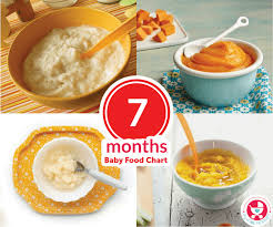 7 Month Baby Food Chart 7 Months Baby Food Chart With Indian Recipes My Little Moppet