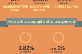 persuasive speech essays yaletown