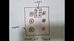 ford 3 0l v6 engine diagram ford ranger 3 0 v6 firing order engine diagram