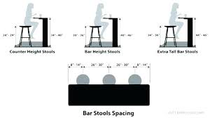 Bar stool height guide Breakfast Stool Height For 36 Countertop Stool Height For Counter Marvelous Bar Stool Heights Counter Height Guide Trusportswearcom Stool Height For 36 Countertop Stool Height For Standard Counter