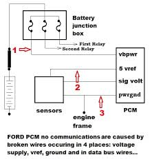 2003 ford f150 data bus communication network protocol is vital in 2003 ford pcm vref wiring diagram