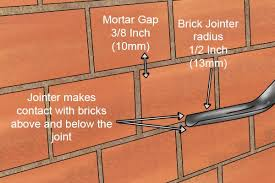 brick size what size brick jointer do i need