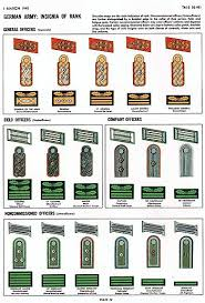 Military Insignia Chart Ranks And Insignia Of The German Army 1935 1945 Wikipedia