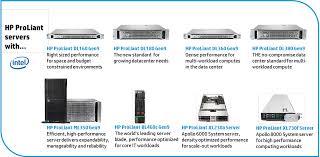 Hp Proliant Dl360 Gen9 Review Storagereview Com Storage