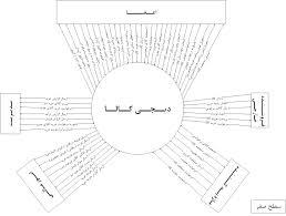 1981 cb900 wiring diagram 1971 honda cb750 wiring diagram at nhrt info f 20 hondamt125elsinore1976usawireharnessbighu0034f12207a50