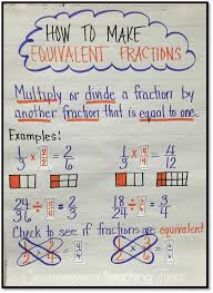 Equivalent Fractions Anchor Chart 4th Grade Five For Friday Math Classroom Math Fractions Fourth