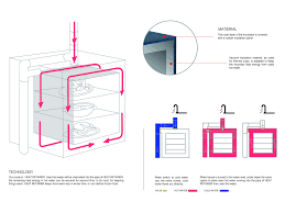 Heat Pipe Design Guide Heat Retainer If World Design Guide