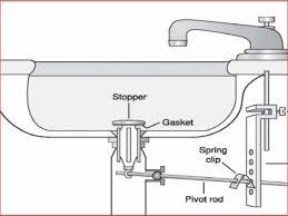 bathtub drain stopper replacement bathtub drain stopper unique sink bathroom repair pop up drain