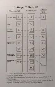 trane air handler wiring diagram the wiring trane wiring diagram solidfonts york air conditioners