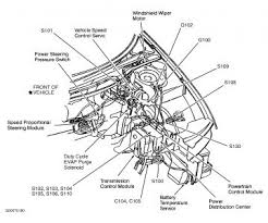 1999 plymouth breeze engine diagram wiring diagram libraries 1999 plymouth breeze engine diagram