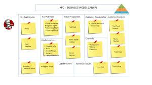 Kfc Organizational Structure Pdf