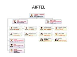 Organisational Structure Of Infosys College Paper