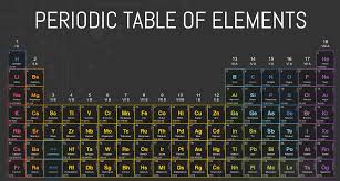 Unit 2: Atoms & the Periodic Table - Miss Morrison's Site