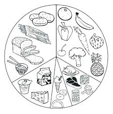 Free Printable Turkey Coloring Pages Lovely √ Printable Food