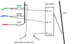 wiring diagram for garage door opener wiring diagram and hernes craftsman garage door opener wiring diagram image