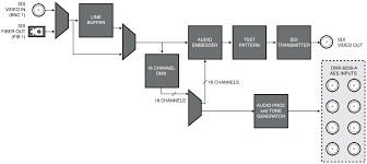 Dmx Flow Chart Dmx 6259 A Aes Ebu Audio De Embedder With Fiber Optic