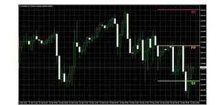 Free Buy Sell Signal Chart What Are The Best Mt4 Indicators Download Them Today