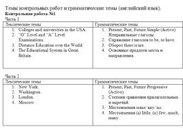 📝Достаточно методических указаний чтобы оформить контрольную   как оформить контрольную по английскому языку