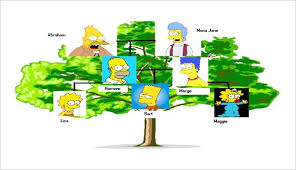 Blank Family Tree Template Free Premium Template Family Tree Presentation 7 Templates Free Premium Powerpoint