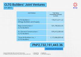 Joint Venture Process Flow Chart Pcij Report Firms Of Bong Gos Relatives Among Top