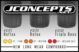 Jconcepts New Release 1 8th Off Road Long Wear Compounds