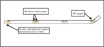 how to in wall wiring for your home studio home theater forum how to in wall wiring for your home studio home made