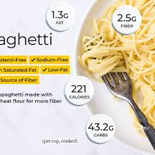 Spaghetti Squash Nutritional Values Spaghetti Nutrition Facts Calories And Health Benefits