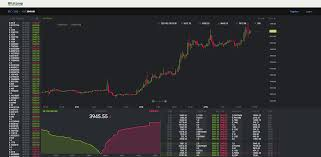 Bitstamp Reviews Trading Fees Cryptos 2019 Cryptowisser