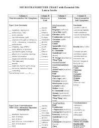 Neurotransmitter Chart Neurotransmitter Chart 1 Holistic Remedies Mental Health