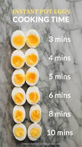 Soft Boiled Egg Chart Instant Pot Eggs Perfect Hard Boiled Soft Boiled Eggs