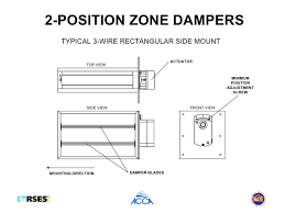 forced air zone control presentation position adjustment screw 15