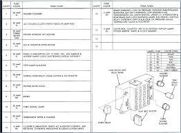 2002 dodge dakota fuse box diagram wiring for 02 engine diagrams 2002 dodge dakota fuse box diagram wiring for 02 engine diagrams on 02 dodge dakota fuse box