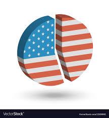 American Flag Pie Chart 3d