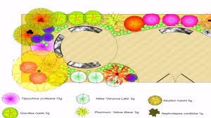 Free Landscape Design Software For Mac Free Landscape Design Software Download For Mac Youtube