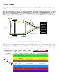 4 way trailer wiring diagram troubleshooting 5 to 4 wire tail light converter 4 way trailer wiring diagram fharatesinfo