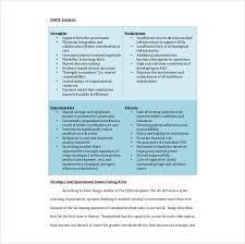 industry analysis template sample analysis writing sample policy analysis sample business