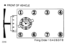 solved need firing order for 1991 ford mustang lx 5 0 ho fixya need firing order for 1991 ford mustang lx 5 0 ho