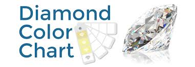 Color Chart For Diamond Diamond Color Chart Learn The Color Grade Scale
