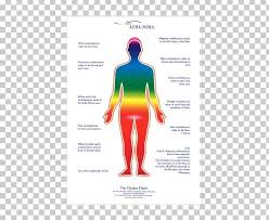 Chromotherapy Color Chart Color Psychology Chromotherapy Red Png Clipart Behavior
