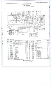 gp11 yale forklift wiring schematic trusted wiring diagram \u2022 yale forklift wiring diagram gp11 yale forklift wiring schematic trusted wiring diagrams u2022 rh urbanpractice me yale forklift parts diagram
