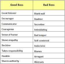 Good Work Traits Good Boss Vs Bad Boss Traits Work On Being The Good Boss