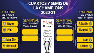 The 2020/21 uefa champions league final will be held at porto's estádio do dragão on saturday 29 may, with english winners assured as manchester city take on chelsea. This Is How The Quarterfinals And Semifinals Of The Champions League Remain Football24 News English