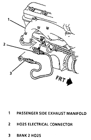 repair guides electronic engine controls oxygen sensor 1995 camaro wiring diagram at 1995 Camro 02 Sensor Wiring Diagram