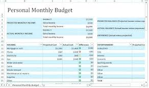 Easy Monthly Budget Basic Monthly Budget Spreadsheet Basic Monthly Budget Template Free