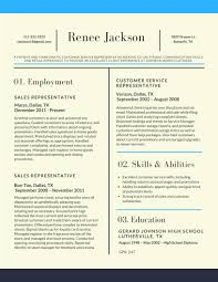 100 Latest Resume Format 2013 Why This Is An Excellent
