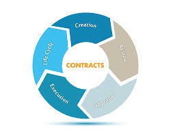 Contract Management Contract Management Solutions VIE HealthcareVIE Healthcare 1