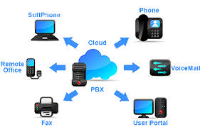voip phone wiring voip wiring diagrams car queens voip business telephone system cabling