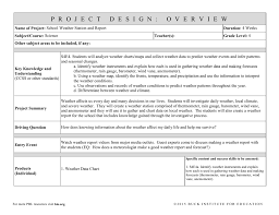 Significant Weather Charts Explained Project Overview Page 1