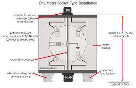 200 amp meter base wiring diagram wiring diagram \u2022  200 amp meter base wiring diagram elegant delighted milbank rh hbphelp me 200 amp electric meter base drawing 200 amp service grounding diagram