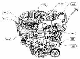chevy engine diagram stock 350 engine diagrams the 1947 present chevrolet gmc attached images
